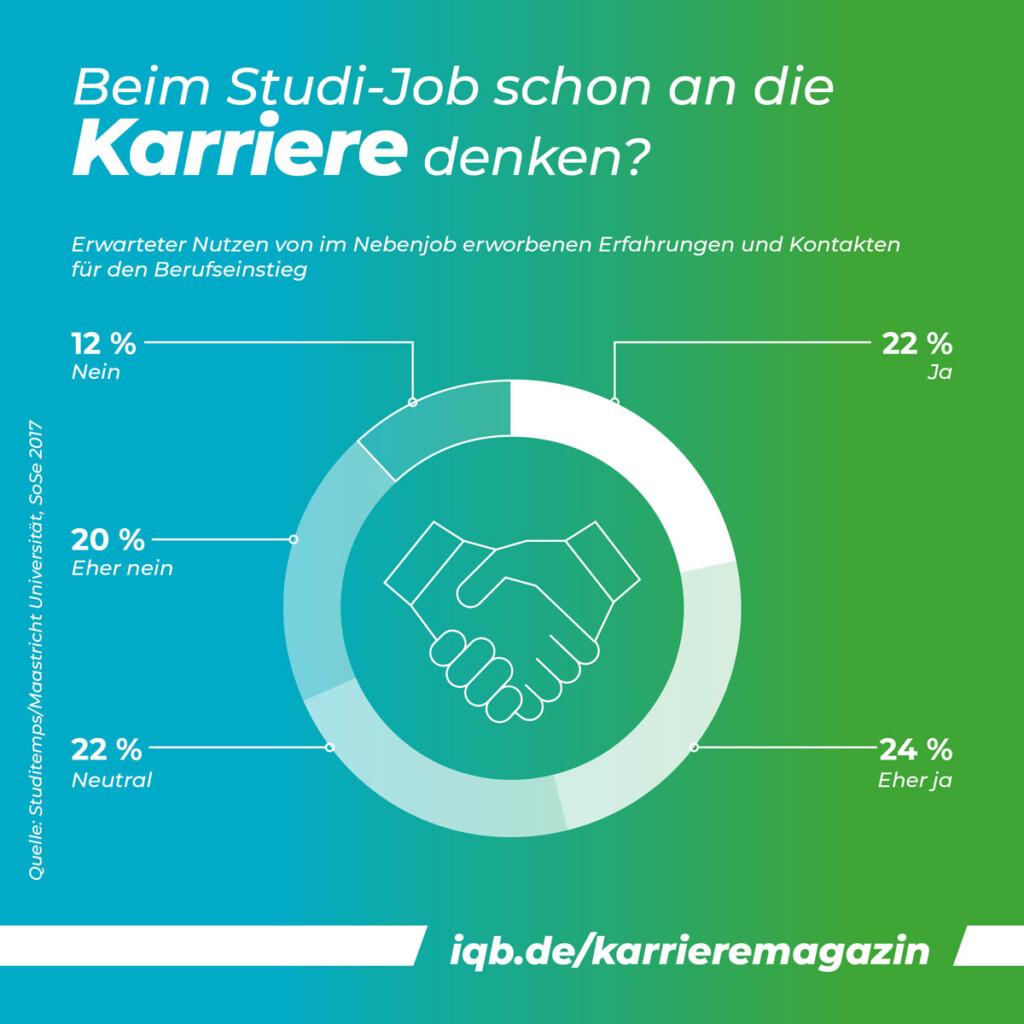 Grafik | Beim Studentenjob schon an die Karriere denken?
