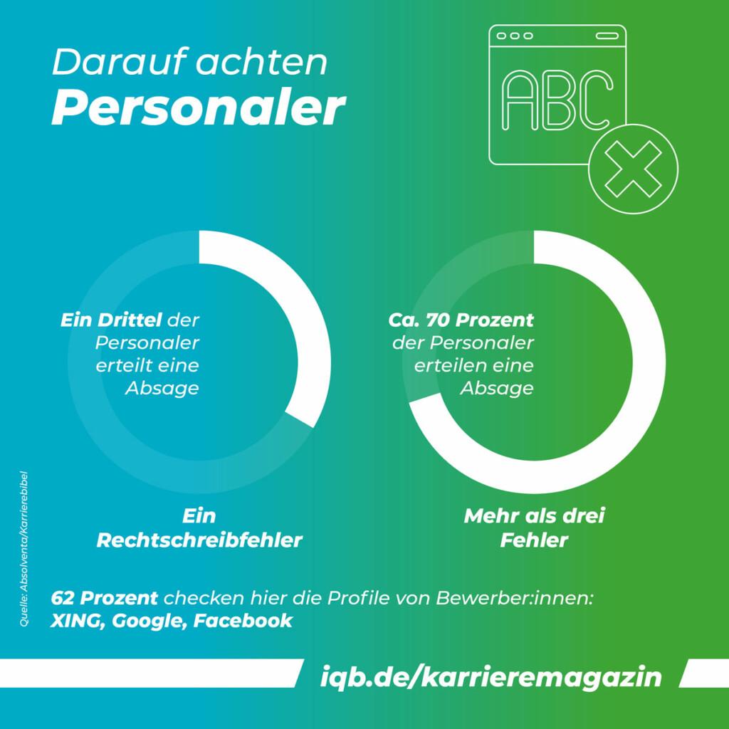 """Infografik """"Darauf achten Personaler"""": Bei mehr als 3 Rechtschreibfehlern ist Schluss"""